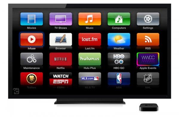 New Jailbreak for Apple TV second generation software v5 3 – phoneia