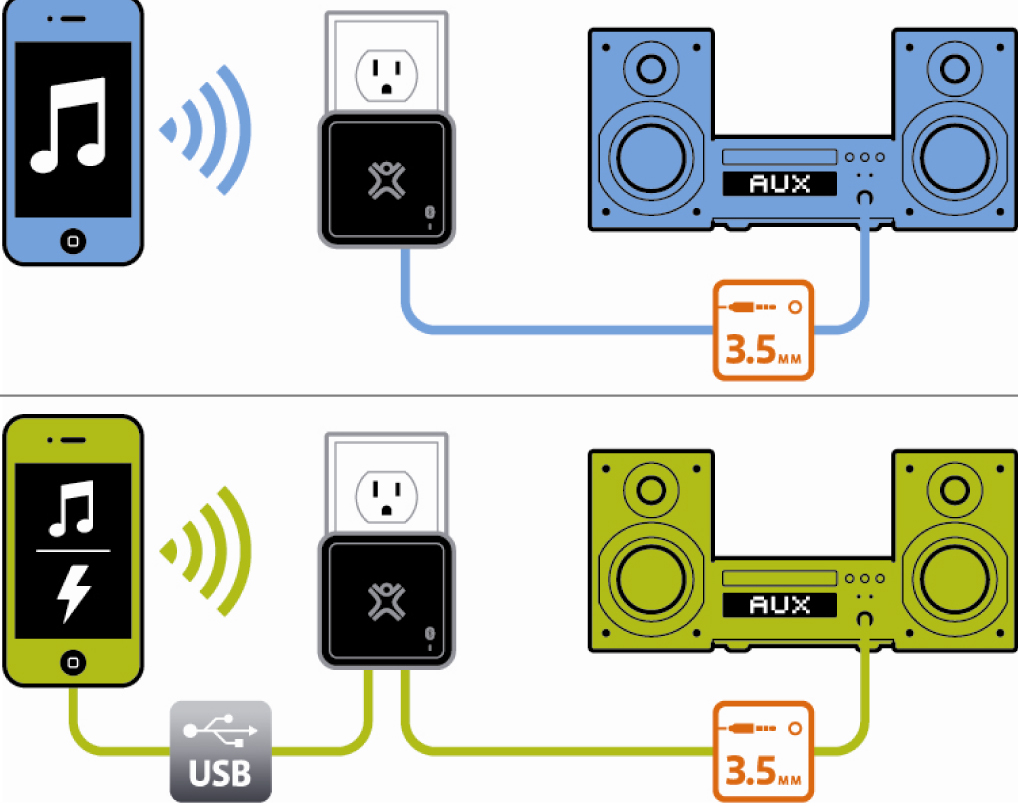 diagram cable ipod shuffle g images ipod data cable wiring xtrememac con receptor bluetooth para iphone ipod y ipad ipodtotal