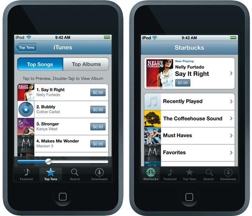 Ipod Touch  Poderosa plataforma de juegos