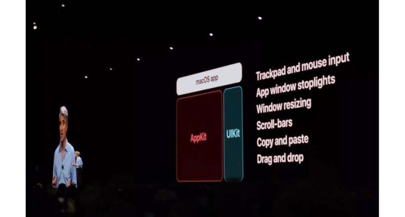 Apple would file a SDK multi-platform at WWDC